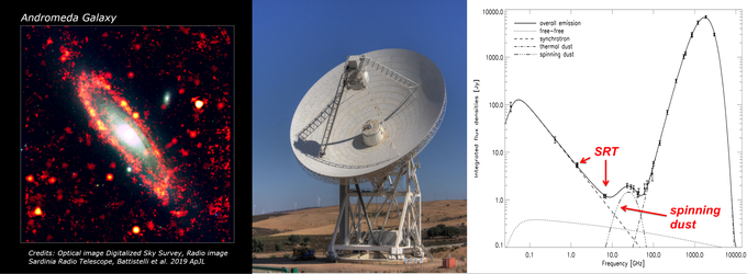 Astronomers - Science with SRT